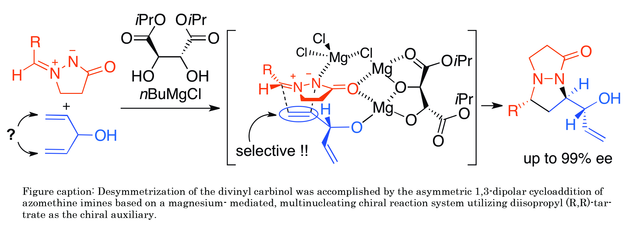 synthesising organic A method for the synthesis of ibuprofen in introductory organic chemistry laboratory courses is reported this experiment requires two 3-h lab sessions.